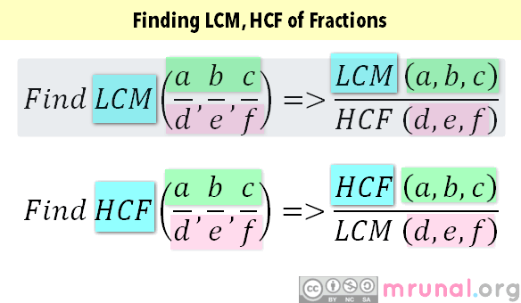 Aptitude_LCM-HCF of fractions