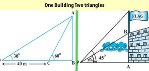 Trigonometry type 3