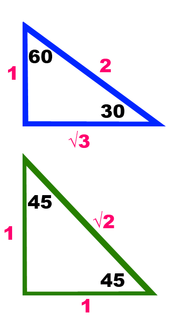 Trigonometry Table Memorization Techniques And Variety Of Mcqs