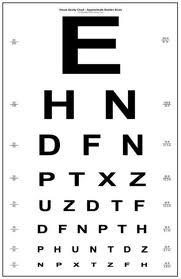 2_Normal Vision Test