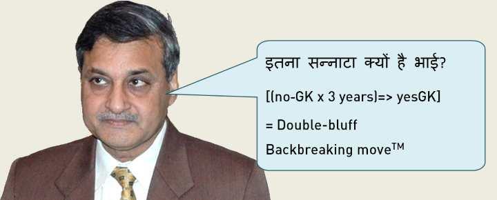 CSAT 2014 DP Agrawal Trend
