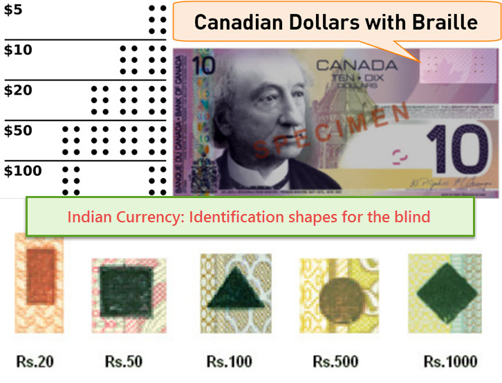 Currency notes braille