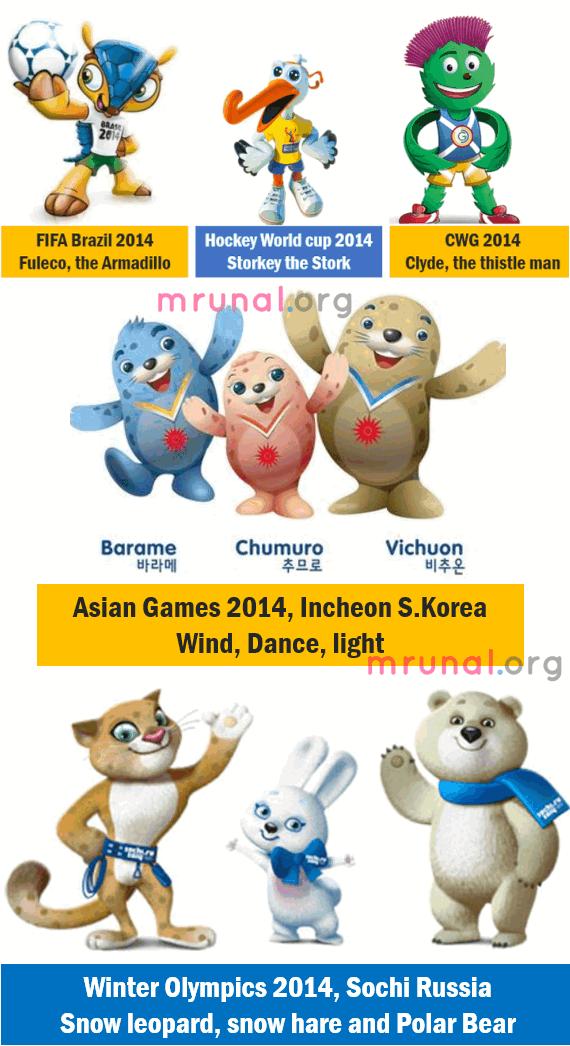 Sport mascots 2014