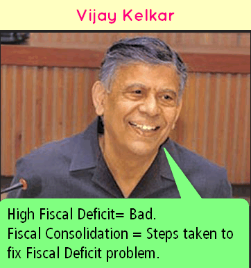 Vijay Kelkar Committee on fiscal consolidation