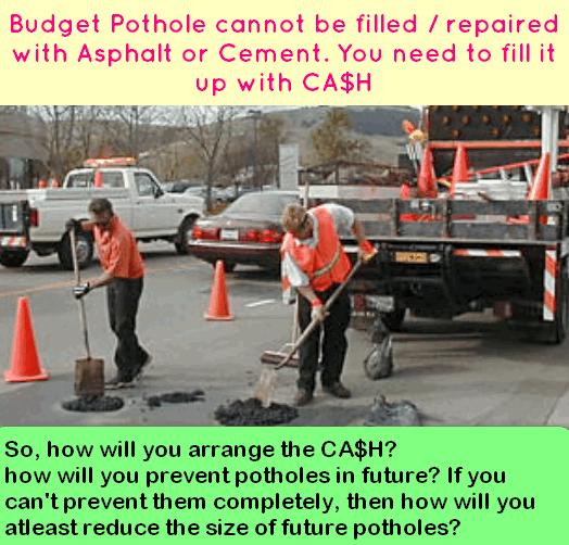 fiscal deficit potholes