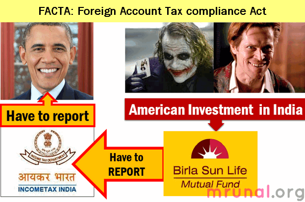 India USA FATCA Act feature
