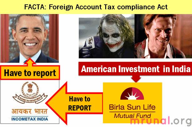 India USA FATCA Act feature