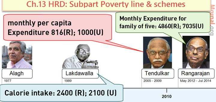 indian economy essay 2014