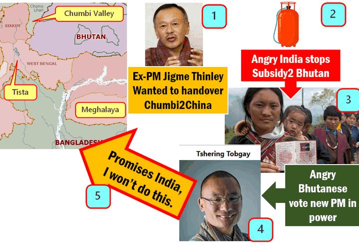 India Bhutan Chumbi valley China