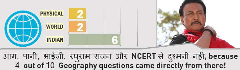 CSAT Answerkey 2014: Geography of India, Physical & World