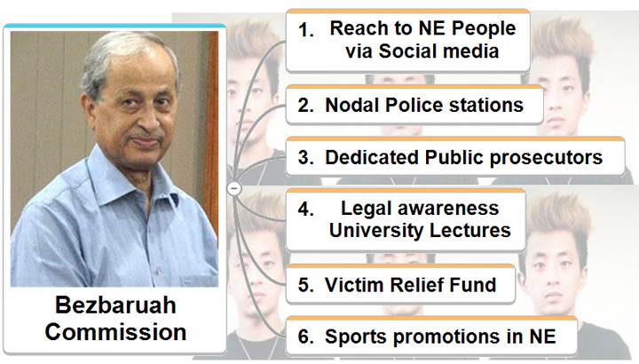Report Bezbaruah Commission North East people