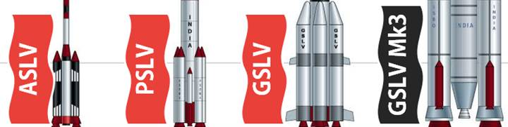Cover-GSLV