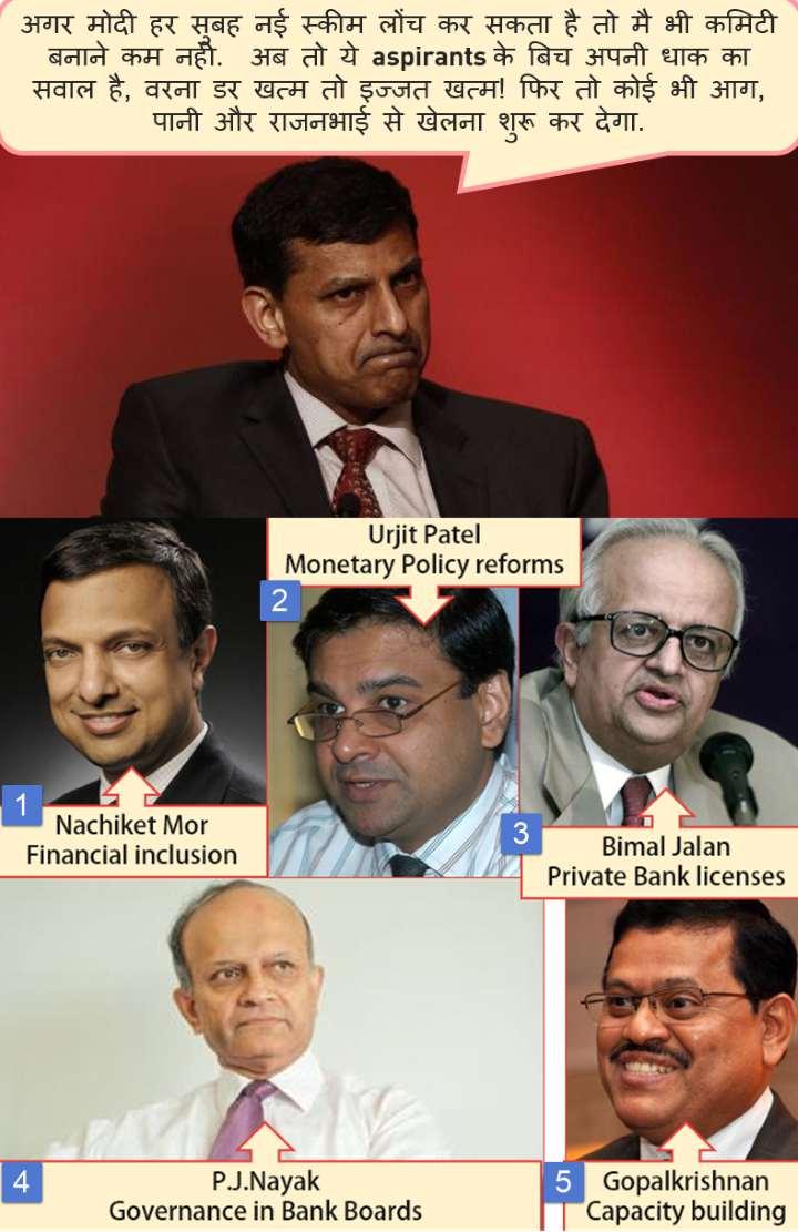 RBI Committees made by Raghuram Rajan