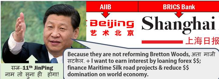 Why BRICS Banks & AIIB