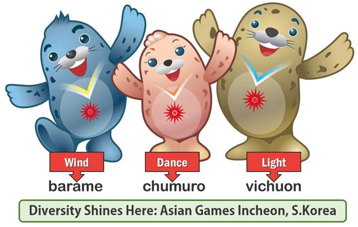 Asian Games 2014 Mascots