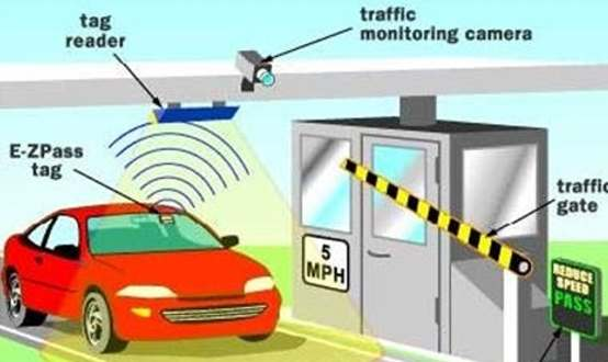How does Electronic Toll Collection work?