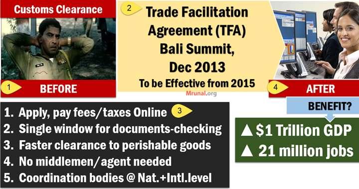 WTO-Trade FAcilitation agreement TFA