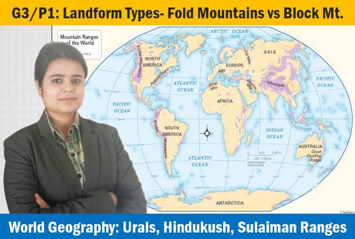 Geography Major Lanforms- Mountains
