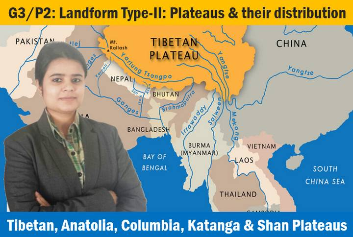 Geography Major Landforms Plateaus