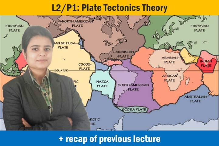 Geography Plate Tectonics theory
