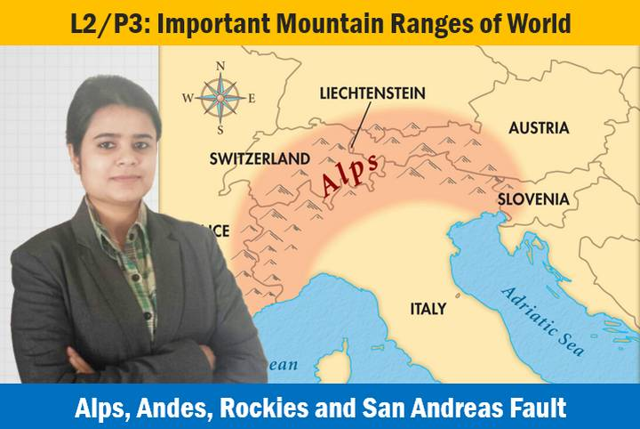 Mountain Ranges of World