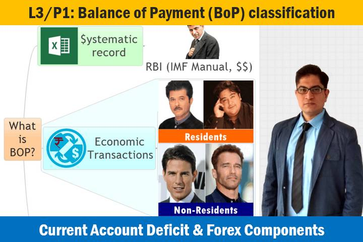 Balance of Payment CAD Explained