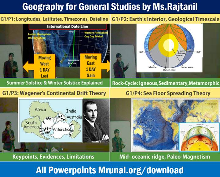 Geography Lecture UPSC