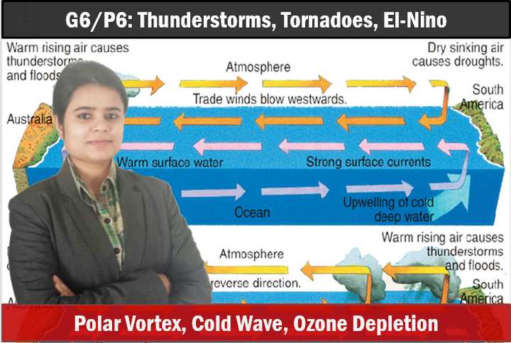 Geography Climatology thunderstorms