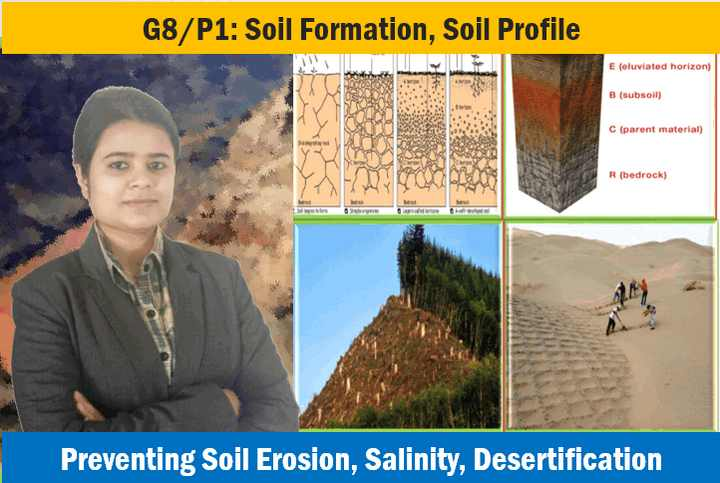 Geography lecture soil erosion soil types indian agriculture for Soil erosion meaning in hindi