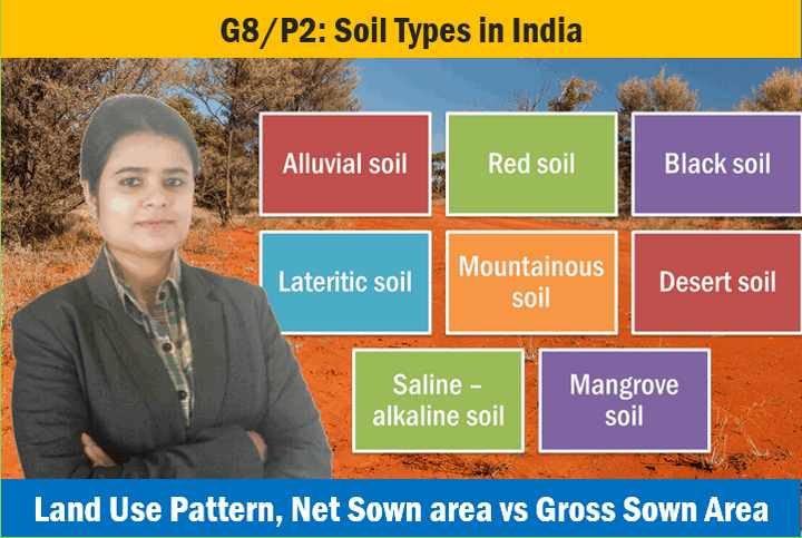 soil types in India