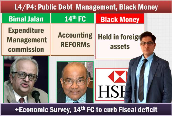 Budget 2015 Black Money foreign Assets Benami Transactions