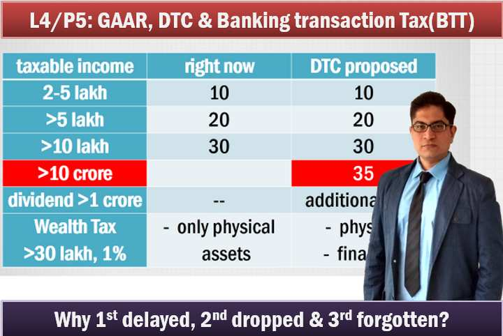 Budget 2015 GAAR,DTC,Banking transaction Tax