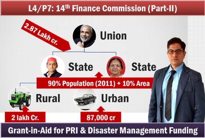 14th Finance commission grant in aid for Panchayati Raj & Disaster Management