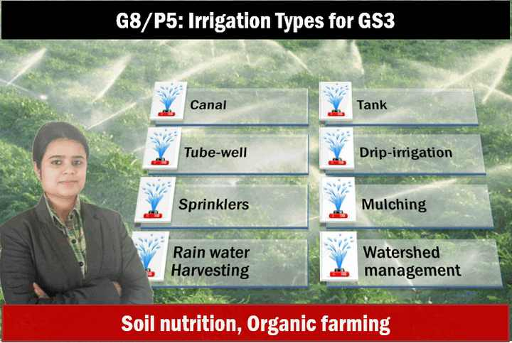 agriculture irrigation types for mains gs3