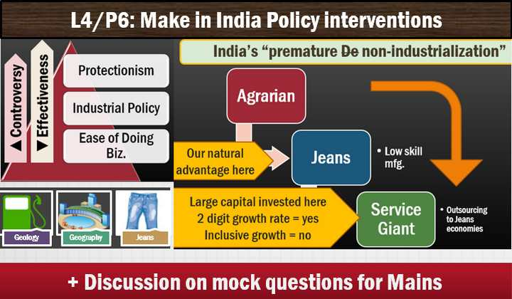 Make in India Policy interventions
