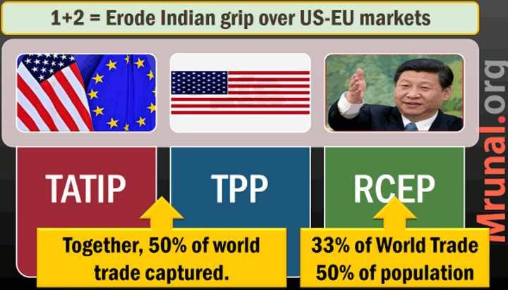 Trans Pacific Partnership TPP, RCEP