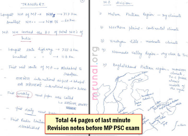Sample Page from MPPSC Notes