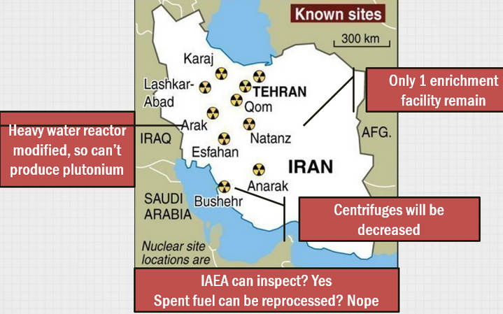 Map Iran Nuclear Sites