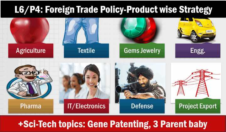 product -wise foreign trade policy 2015