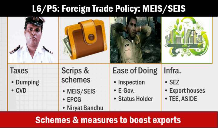 duty scrip benefit for Indian exporters