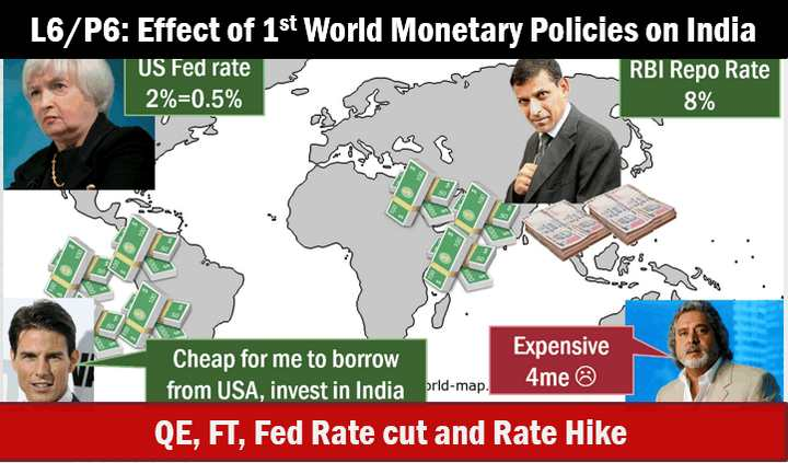 quantitative easing Fed tapering rate hike
