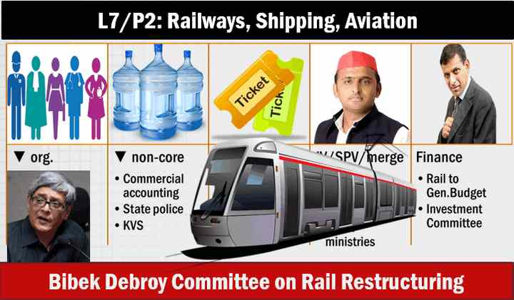 L7/P2: Infrastructure Bibek Debroy Committee Rail Restructuring