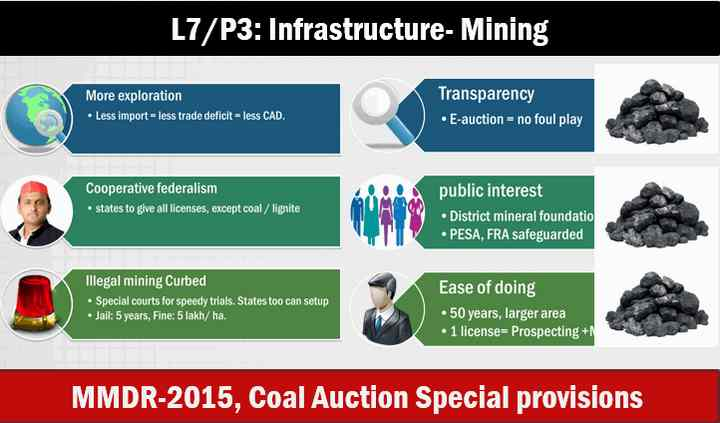 L7/P3: Mining Infrastructure MMDR 2015, Coal auction