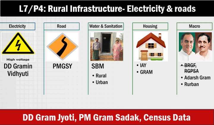 Rural-Infrastructure