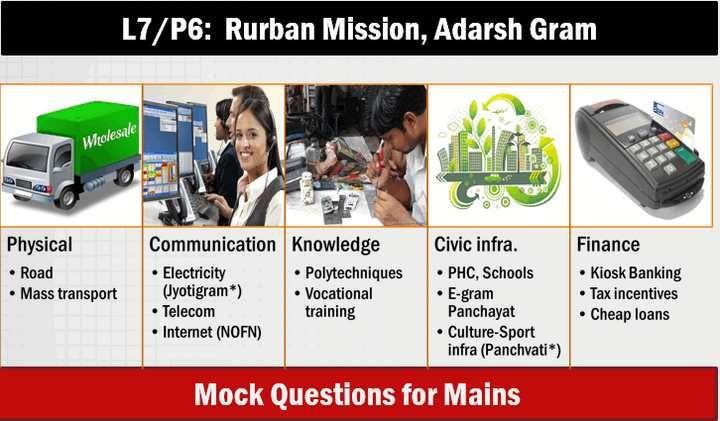 Rurban Mission