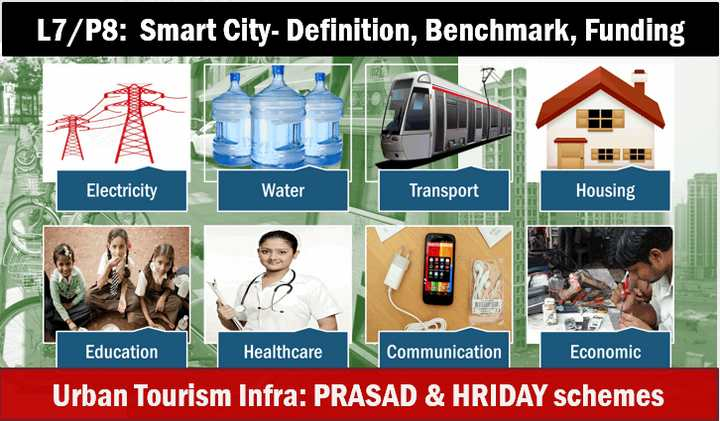 Smart Cities Prasad Hriday