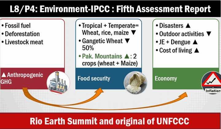 L8P4-Climate-Change-ipcc-report