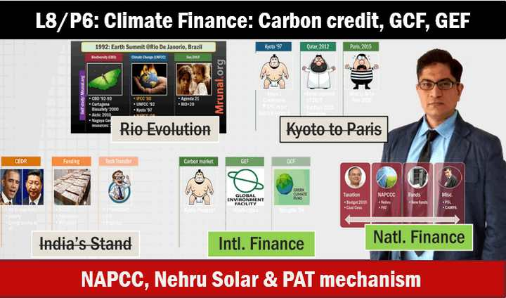 L8P6-Climate-Change-carbon-credit