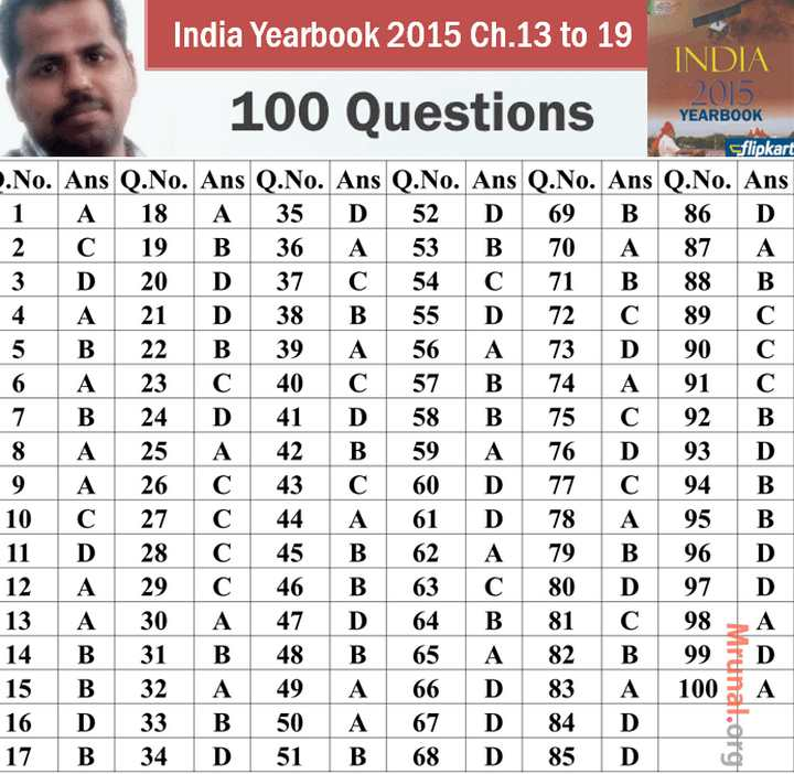 India yearbook mock test answerkey