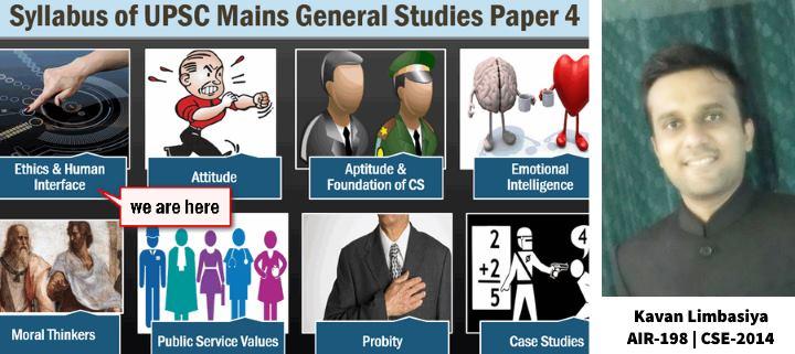 GS4 Ethics Syllabus